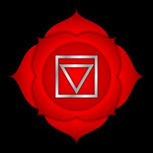 Primo chakra, Muladhara